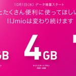 IIJmioがデータ量を大幅に増量、またios8でiphoneでテザリングが利用可能に