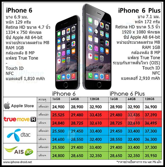 iphone6-thai-2