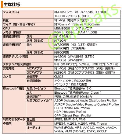 Fx0-LGL25-spec