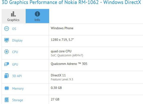 lumia1330-specleak