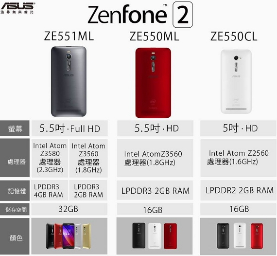 ZenFone-2-310-2