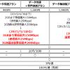 au系のMVNOサービス「UQ mobile」が値段そのままで月間通信容量を増量【格安SIM】