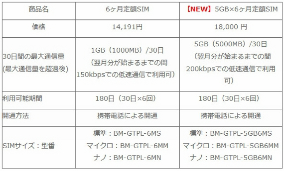b-mobile-0531-2