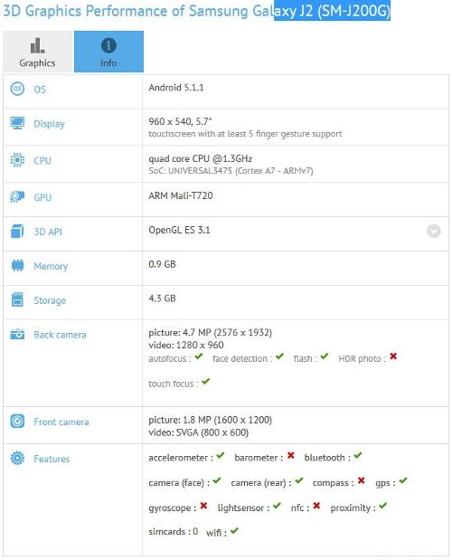 Samsung-Galaxy-J2-SM-J200G