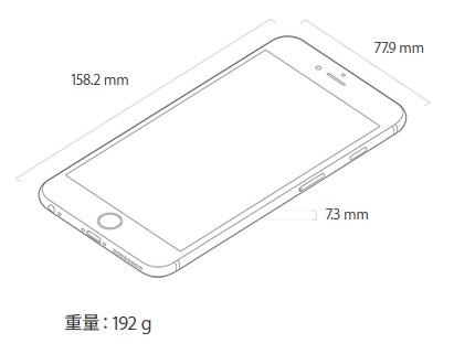 Apple-iPhone6s- Plus-2