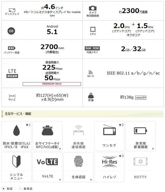 Xperia-Z5-Compact-SO-02H-5