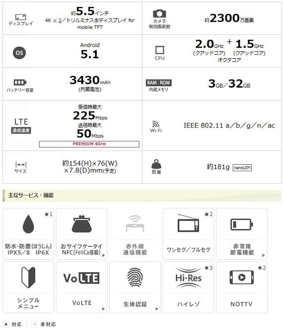 Xperia-Z5- Premium- SO-03H-1