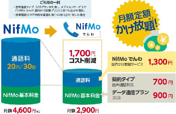 nifmo-denwa-2