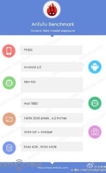 Huawei-P8-max-L1110-1