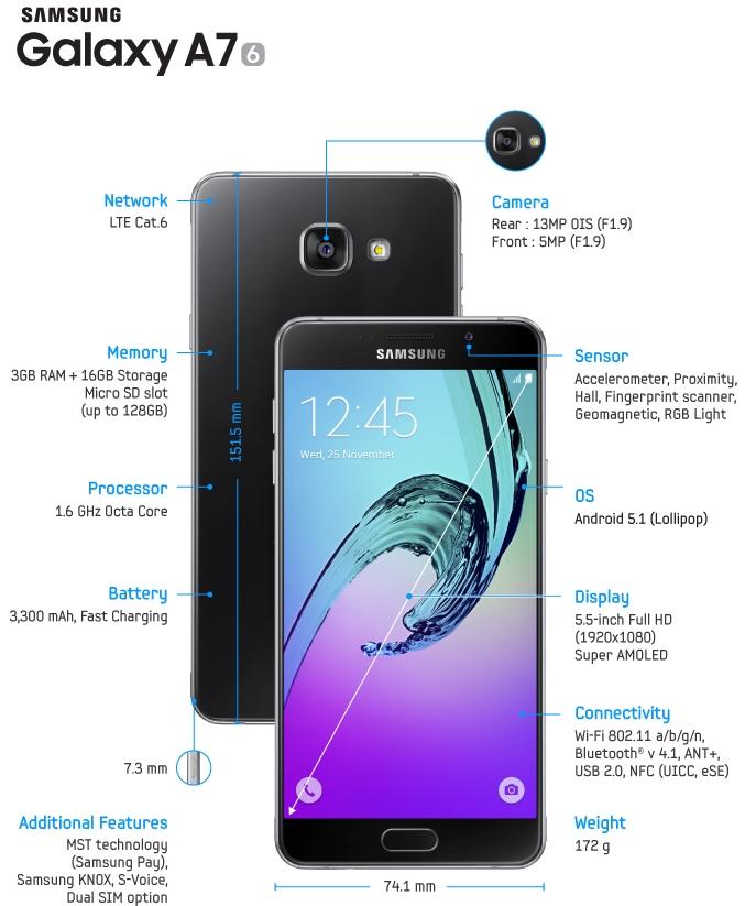 Galaxy-A7-2016-3