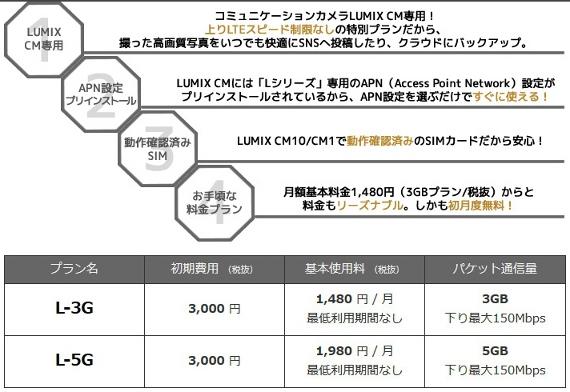 LUMIX-DMC‐CM10-5