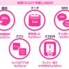 UQモバイル 通話1200円分+高速通信量1GBで月2980円の「ぴったりプラン」開始【格安SIM】