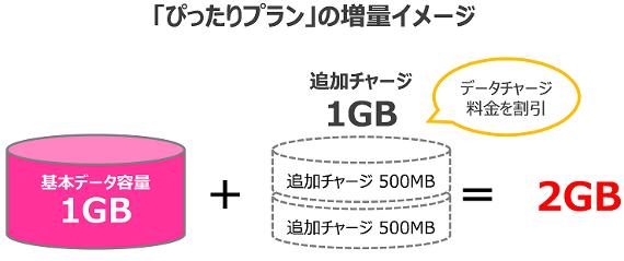 UQ-mobile-1