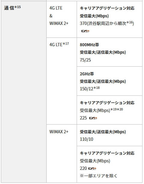 Xperia-X- Performance- SOV33-2
