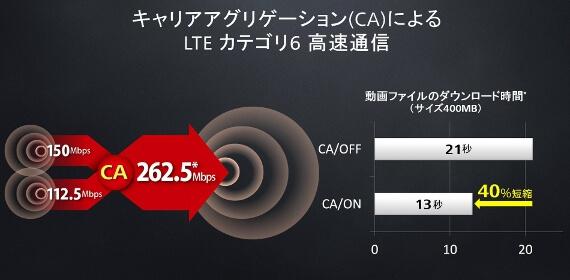 Huawei-P9-MVNO-6