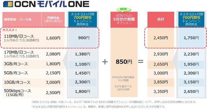 ocn-mobile-one-kake