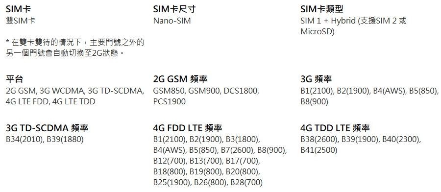 Galaxy-Note7-SM-N930FD-band