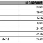 FREETELスマホが値下げ、Win10スマホ「KATANA 01」 8800円、6型ファブレット「KIWAMI極」 29800円、MUSASHI 14800円
