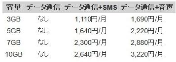 line-mobile-3