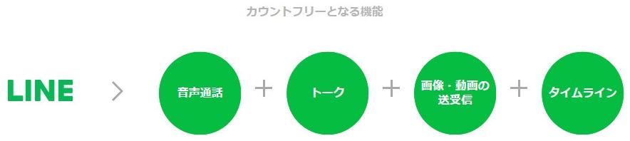 line-mobile-4