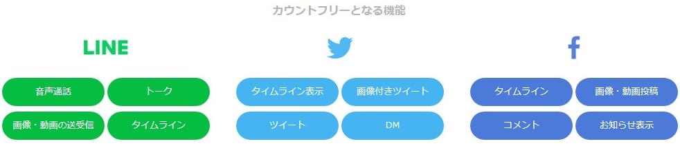 line-mobile-5