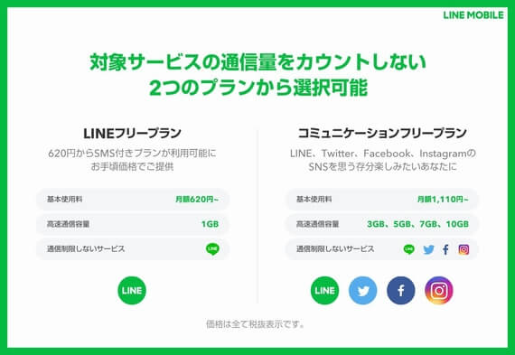 linemobile-amazon-3