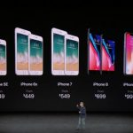 iPhone 7/7 Plus/6sが11,000円値下げ、iPhone SEは5000円値下げ
