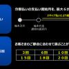 nuroモバイル、スマホ端末代を6か月後から支払いできる「スキップ払い」開始【格安SIM】