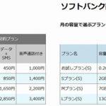 nuroモバイルがプラン改定、データSIM月額300円、音声SIM月額1,000円から利用可能に【格安SIM】