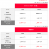 Y!mobile「iPhone 7」32GB/128GBモデルを2018年12月20日に発売