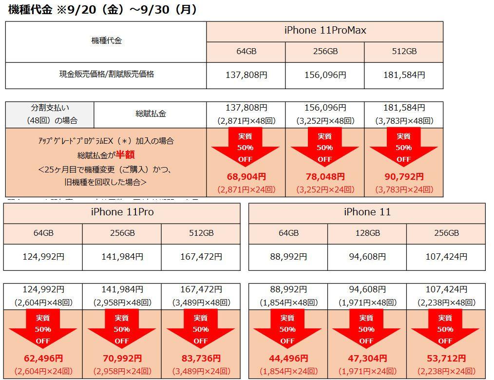au アイフォン 11 価格