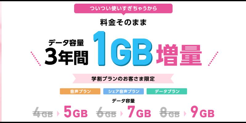 と は モバイル データ プラン 料金